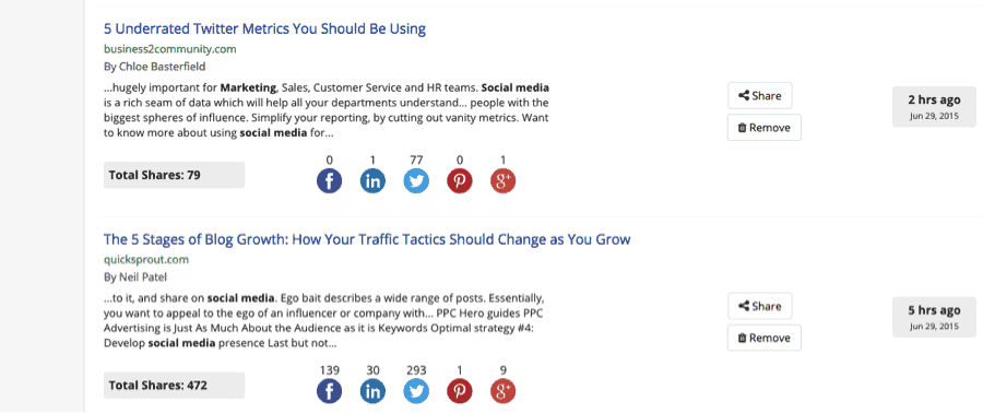 See what the top content in your industry is
